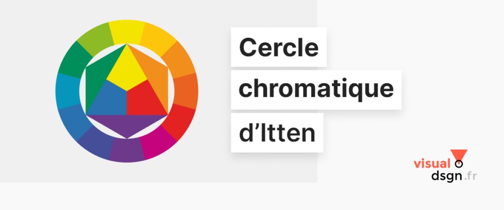 Comprendre le cercle chromatique d'Itten