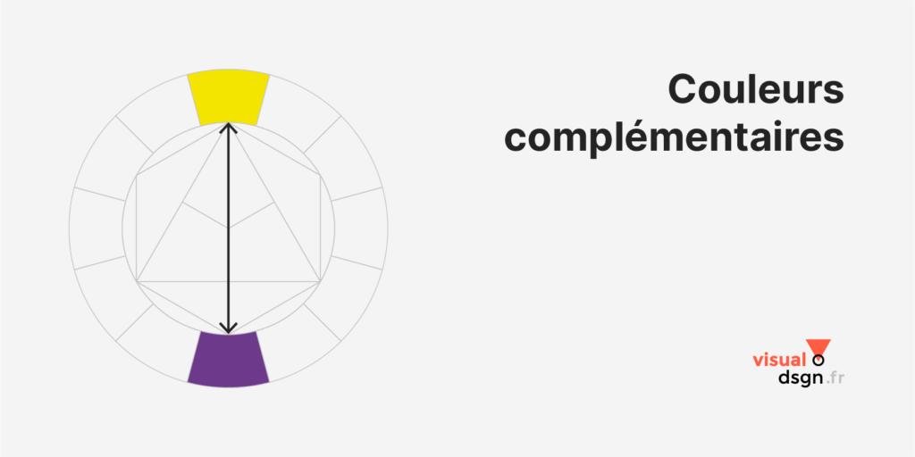 Cercle chromatique : couleurs complémentaires