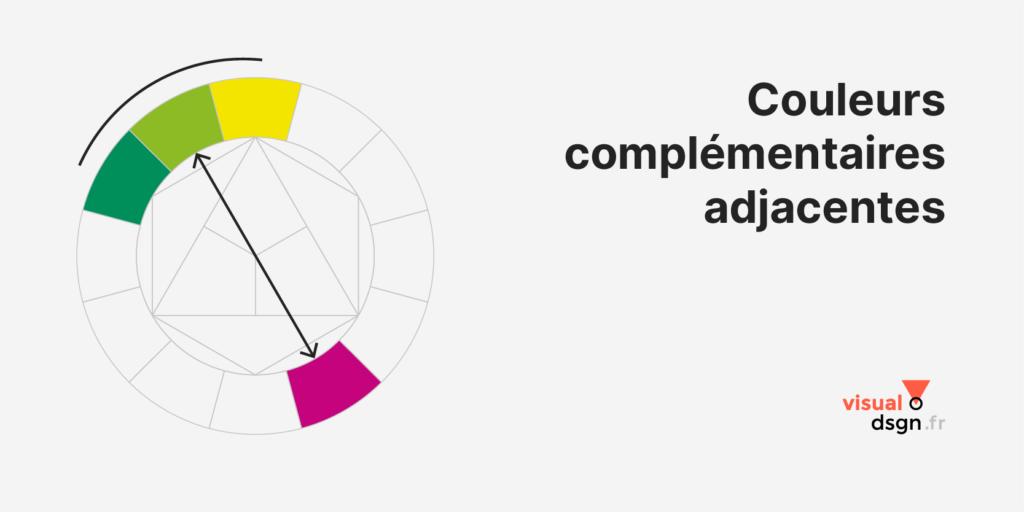 Cercle chromatique : couleurs complémentaires adjacentes