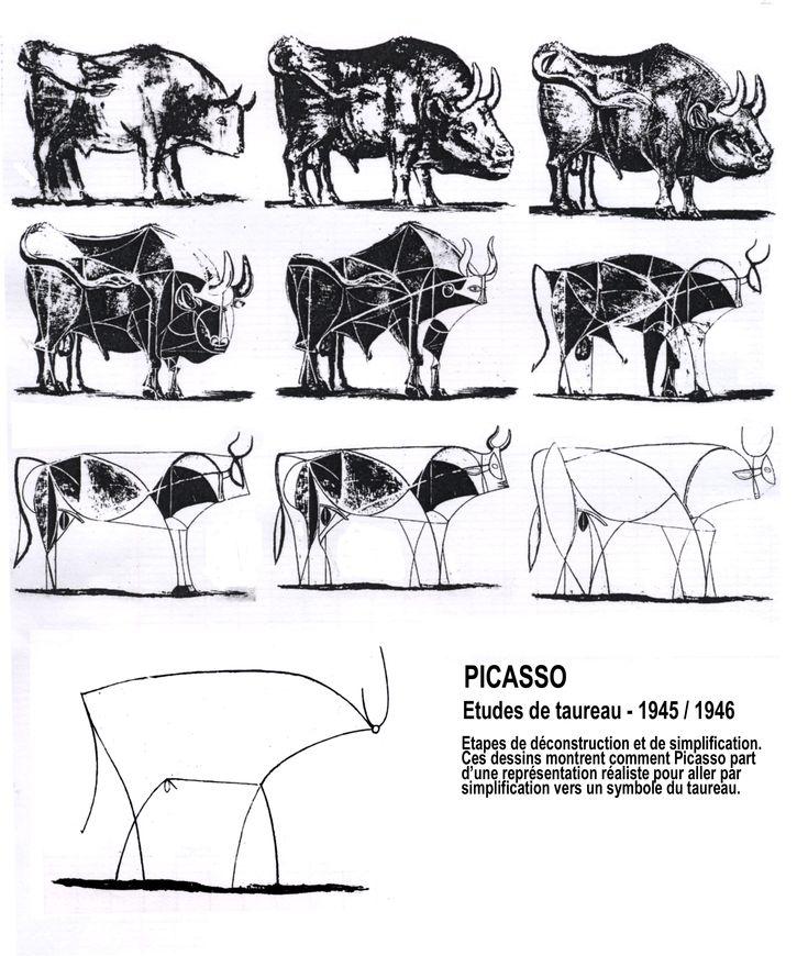 Pablo Picasso, étude de taureau